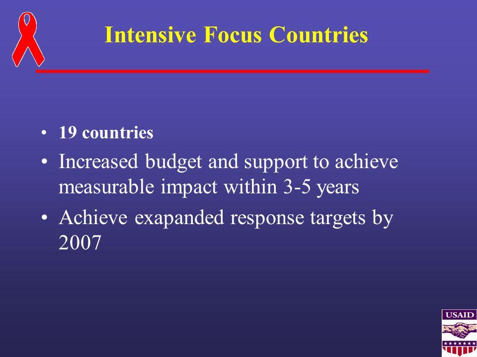 More Priority Countries (Intensive focus) AFRICA (10): Ethiopia, Ghana, Malawi, Mozambique, Nigeria, Rwanda, Senegal, South Africa, Tanzania, Zimbabwe LAC (4): Brazil, DR, Haiti, Honduras ANE (3): India, Indonesia, Nepal E&E (2): Russia, Ukraine