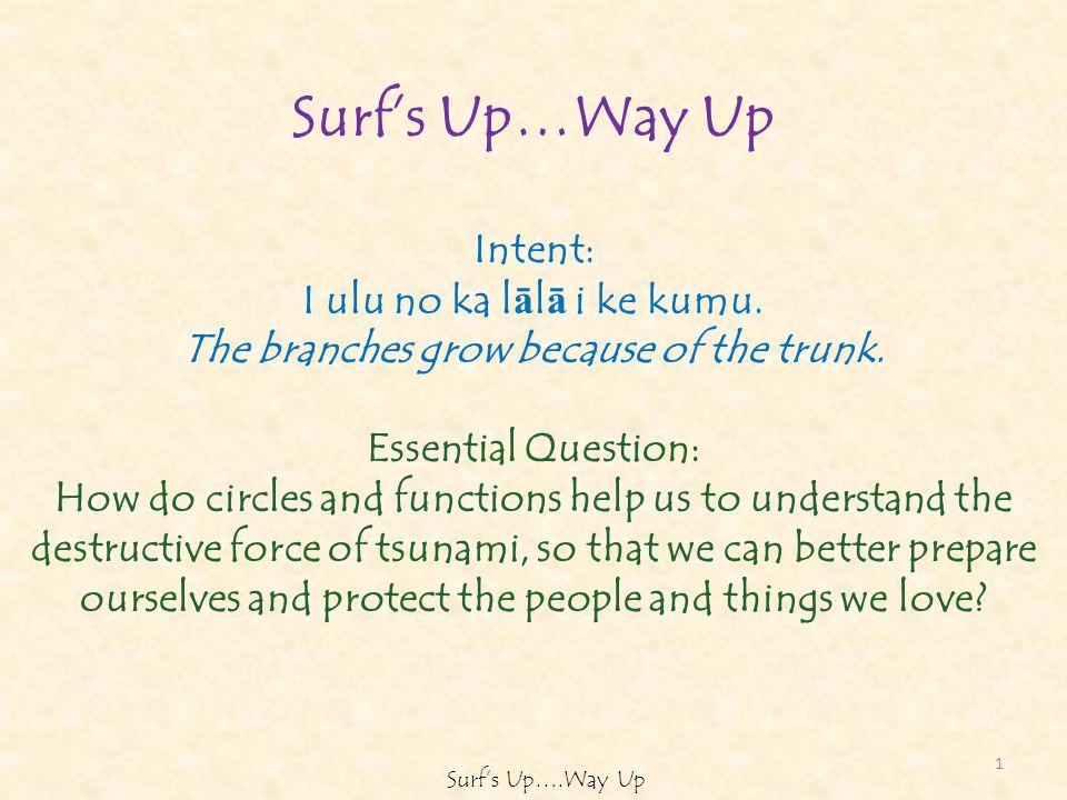 Surfs Up…Way Up Intent: I ulu no ka l ā l ā i ke kumu.