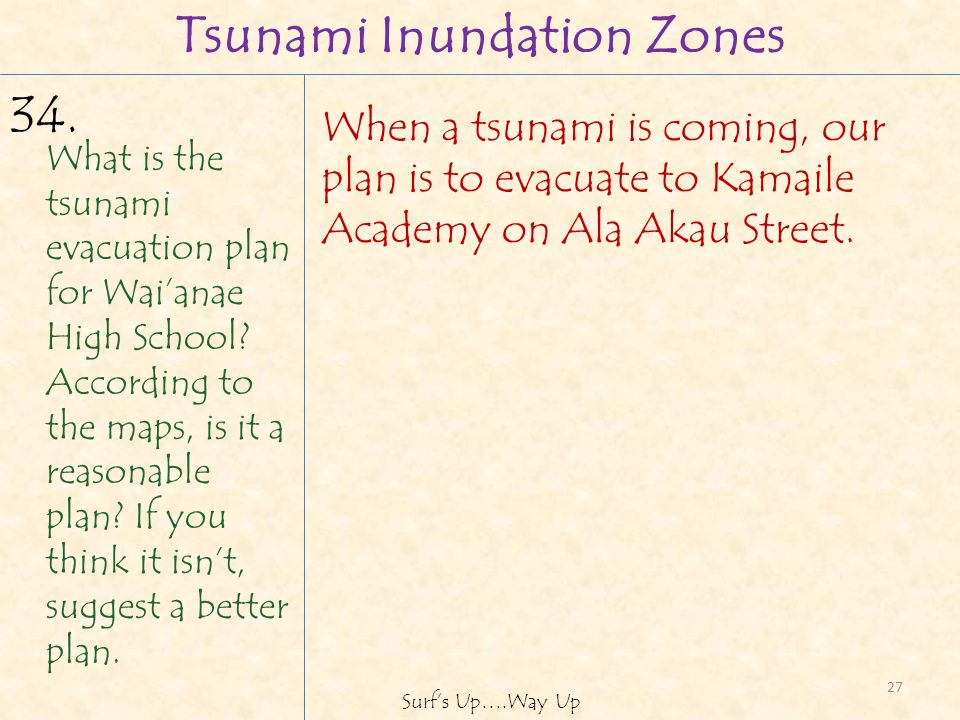27 Surfs Up….Way Up Tsunami Inundation Zones What is the tsunami evacuation plan for Waianae High School.