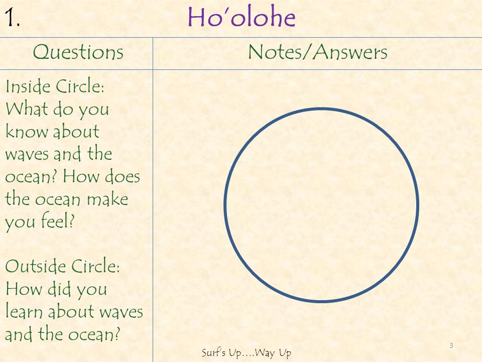 Hoolohe 3 QuestionsNotes/Answers Inside Circle: What do you know about waves and the ocean.