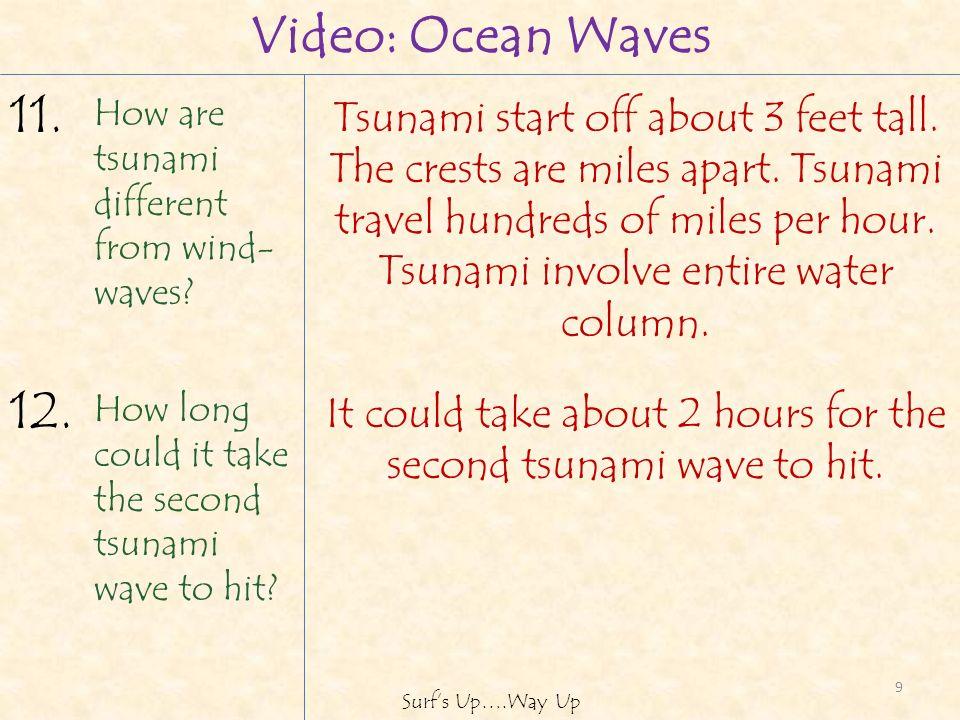 9 Surfs Up….Way Up Tsunami start off about 3 feet tall.