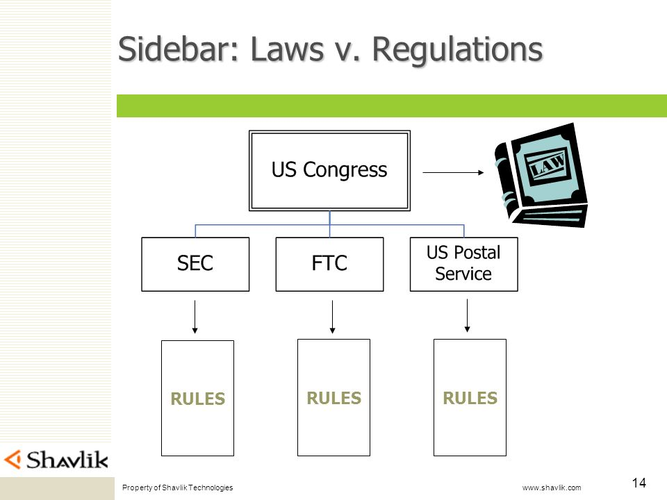 Property of Shavlik Technologies www.shavlik.com 14 Sidebar: Laws v. Regulations RULES