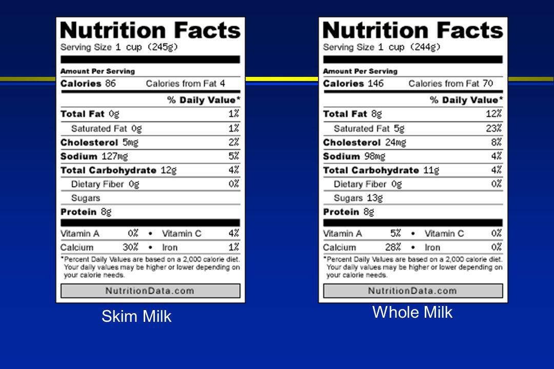 Skim Milk Whole Milk