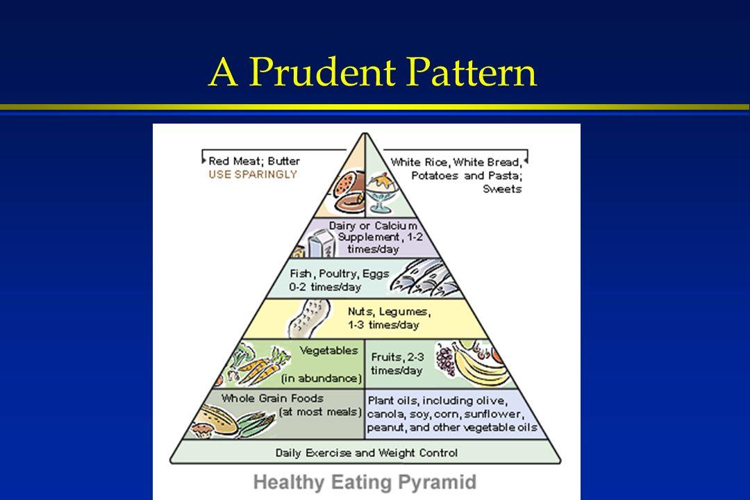 A Prudent Pattern
