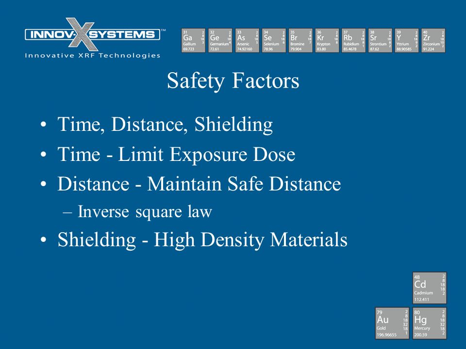 Safety Factors Time, Distance, Shielding Time - Limit Exposure Dose Distance - Maintain Safe Distance –Inverse square law Shielding - High Density Mat