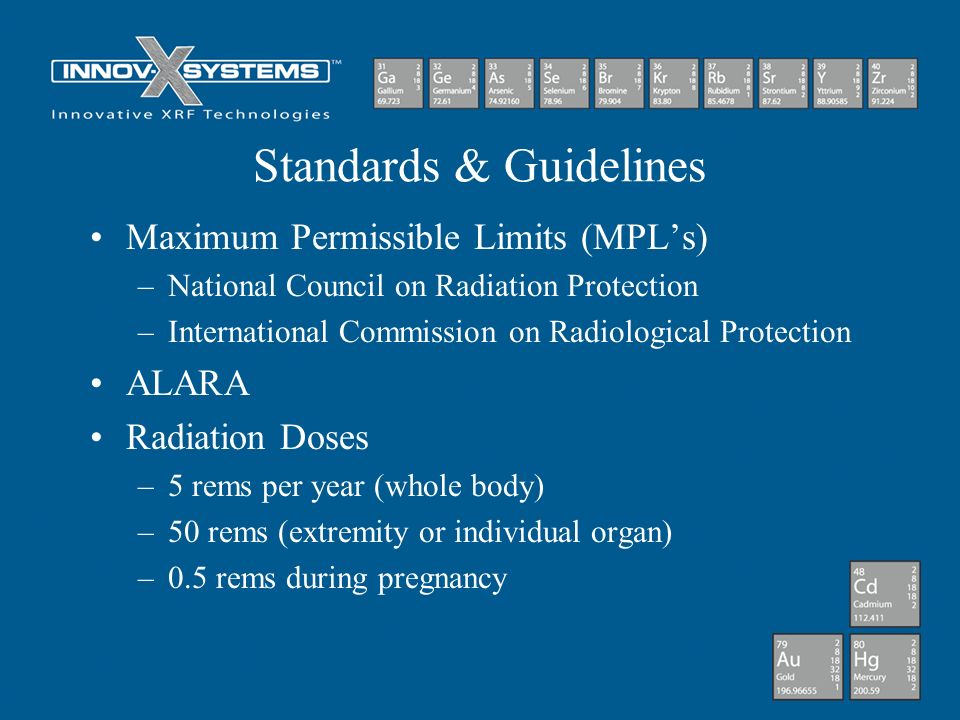 Standards & Guidelines Maximum Permissible Limits (MPLs) –National Council on Radiation Protection –International Commission on Radiological Protectio
