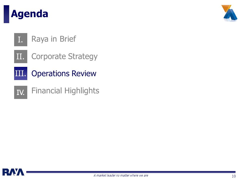 A market leader no matter where we are 10 Raya in Brief Corporate Strategy Operations Review Financial Highlights Agenda I. II. III. IV.
