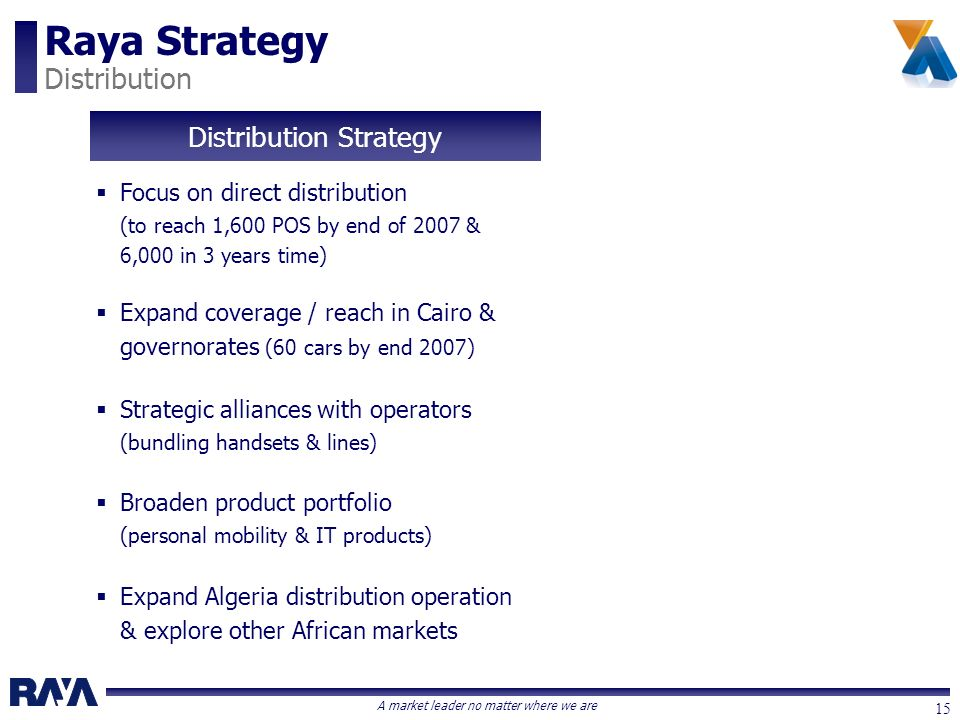 A market leader no matter where we are 15 Raya Strategy Distribution Distribution Strategy Focus on direct distribution (to reach 1,600 POS by end of