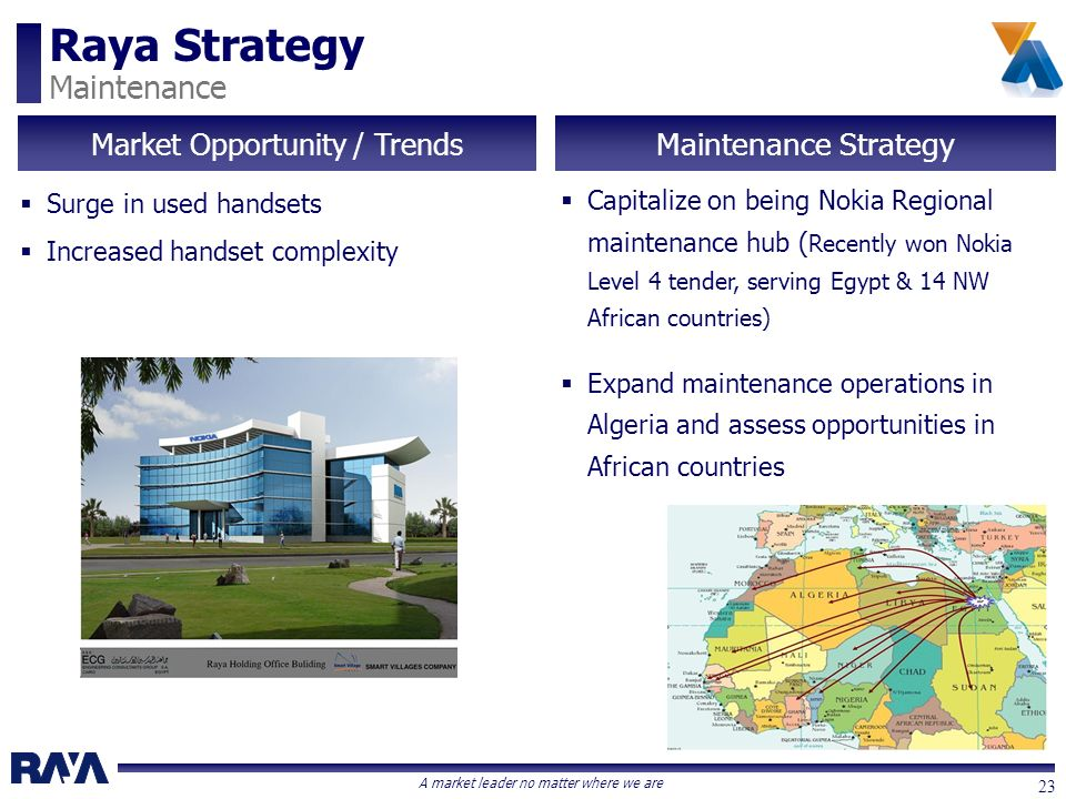 A market leader no matter where we are 23 Raya Strategy Maintenance Market Opportunity / Trends Surge in used handsets Increased handset complexity Maintenance Strategy Capitalize on being Nokia Regional maintenance hub ( Recently won Nokia Level 4 tender, serving Egypt & 14 NW African countries) Expand maintenance operations in Algeria and assess opportunities in African countries
