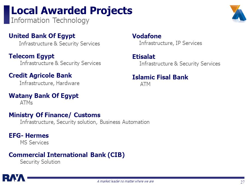 A market leader no matter where we are 27 United Bank Of Egypt Infrastructure & Security Services Telecom Egypt Infrastructure & Security Services Cre