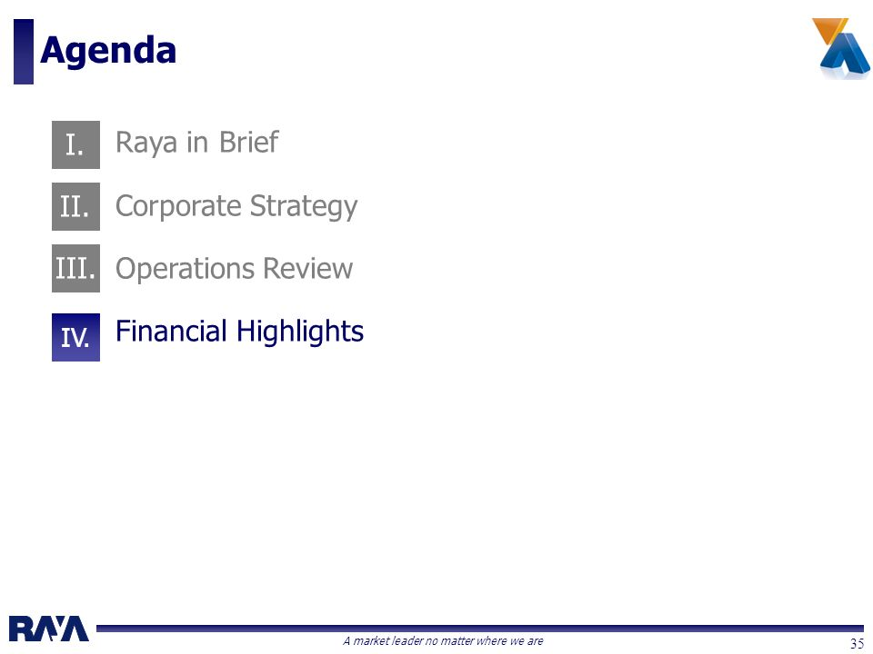 A market leader no matter where we are 35 Raya in Brief Corporate Strategy Operations Review Financial Highlights Agenda I. II. III. IV.