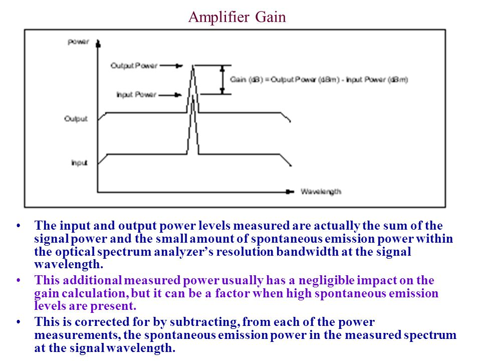 Amplifier Gain The input and output power levels measured are actually the sum of the signal power and the small amount of spontaneous emission power