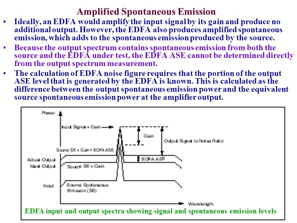 Amplified Spontaneous Emission Ideally, an EDFA would amplify the input signal by its gain and produce no additional output. However, the EDFA also pr