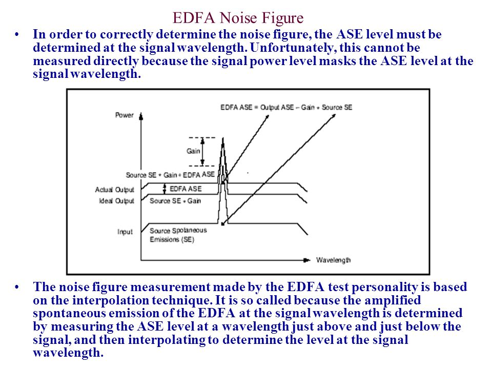 EDFA Noise Figure In order to correctly determine the noise figure, the ASE level must be determined at the signal wavelength. Unfortunately, this can