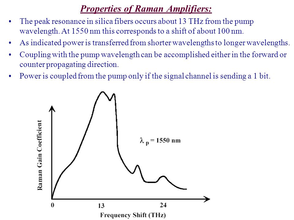 Properties of Raman Amplifiers: The peak resonance in silica fibers occurs about 13 THz from the pump wavelength. At 1550 nm this corresponds to a shi