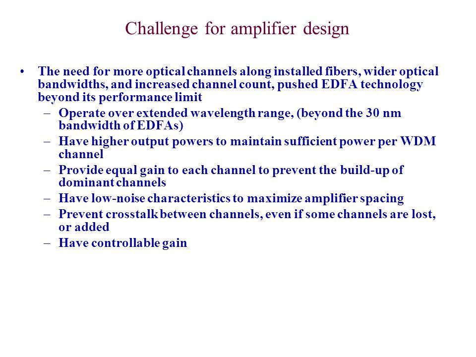 Raman Amplifier - Theory