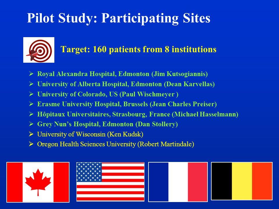 Pilot Study: Participating Sites Target: 160 patients from 8 institutions Royal Alexandra Hospital, Edmonton (Jim Kutsogiannis) University of Alberta