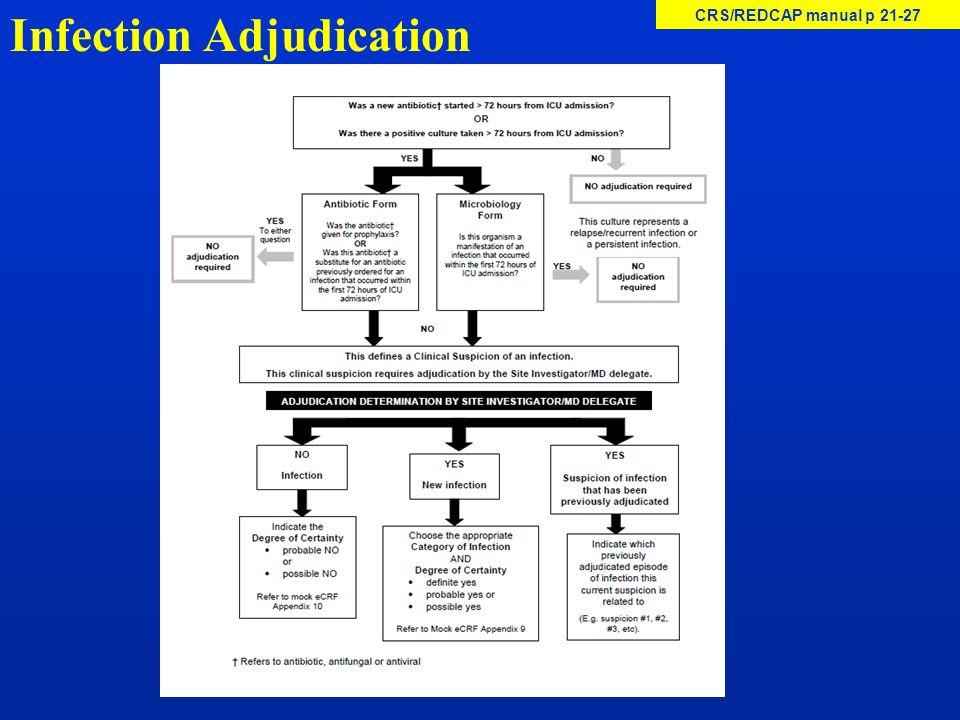 Infection Adjudication CRS/REDCAP manual p 21-27