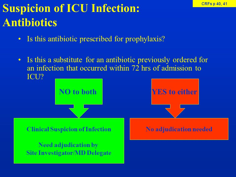Suspicion of ICU Infection: Antibiotics Is this antibiotic prescribed for prophylaxis? Is this a substitute for an antibiotic previously ordered for a