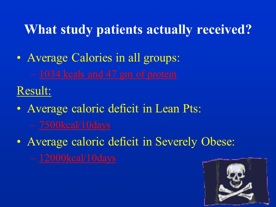 What study patients actually received? Average Calories in all groups: –1034 kcals and 47 gm of protein Result: Average caloric deficit in Lean Pts: –