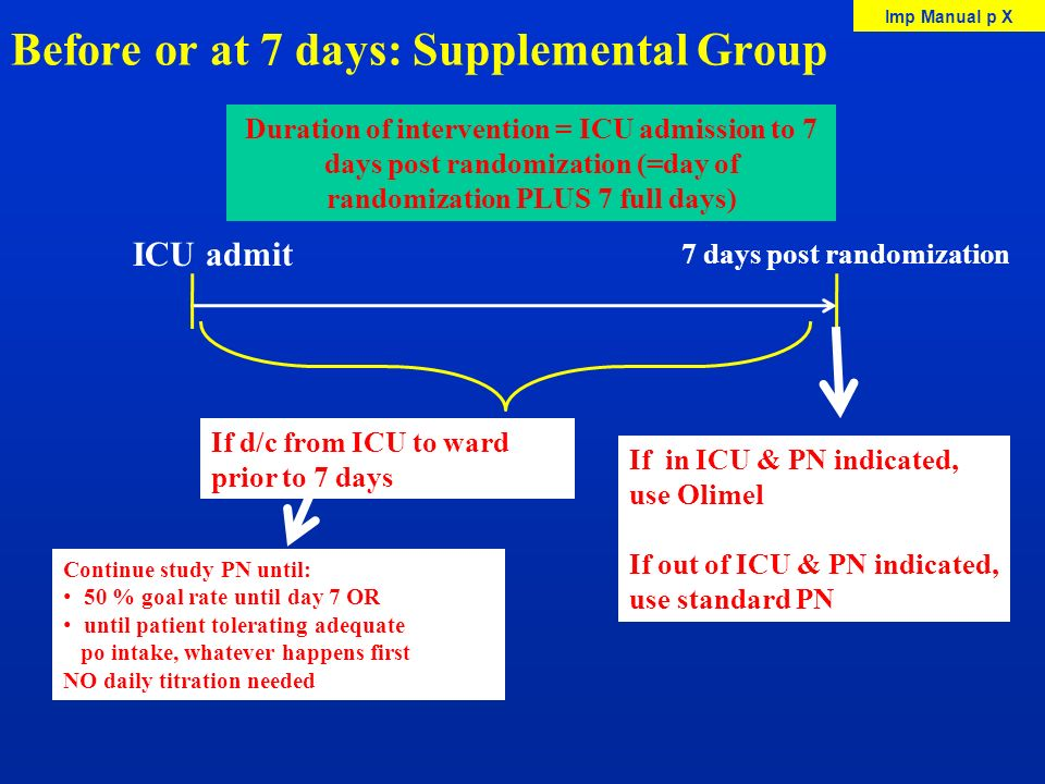 Before or at 7 days: Supplemental Group Duration of intervention = ICU admission to 7 days post randomization (=day of randomization PLUS 7 full days)
