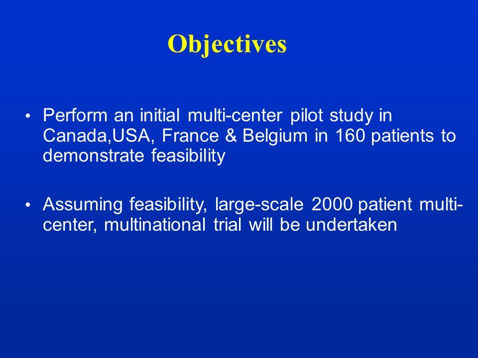 Exclusion Criteria 5.Patients with diabetic ketoacidosis or non ketotic hyperosmolar coma 6.