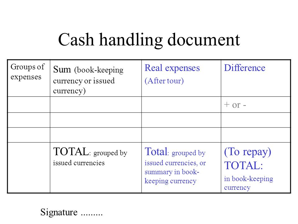 Cash handling document Groups of expenses Sum (book-keeping currency or issued currency) Real expenses (After tour) Difference + or - TOTAL : grouped by issued currencies Total : grouped by issued currencies, or summary in book- keeping currency (To repay) TOTAL: in book-keeping currency Signature
