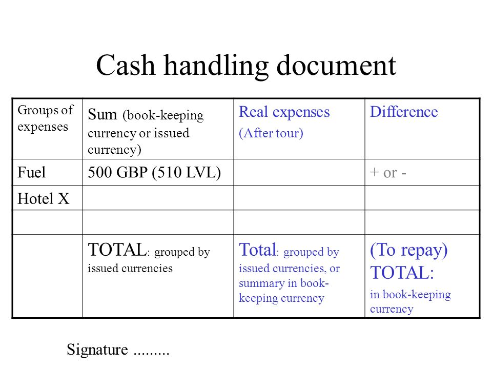 Cash handling document Groups of expenses Sum (book-keeping currency or issued currency) Real expenses (After tour) Difference Fuel500 GBP (510 LVL)+ or - Hotel X TOTAL : grouped by issued currencies Total : grouped by issued currencies, or summary in book- keeping currency (To repay) TOTAL: in book-keeping currency Signature