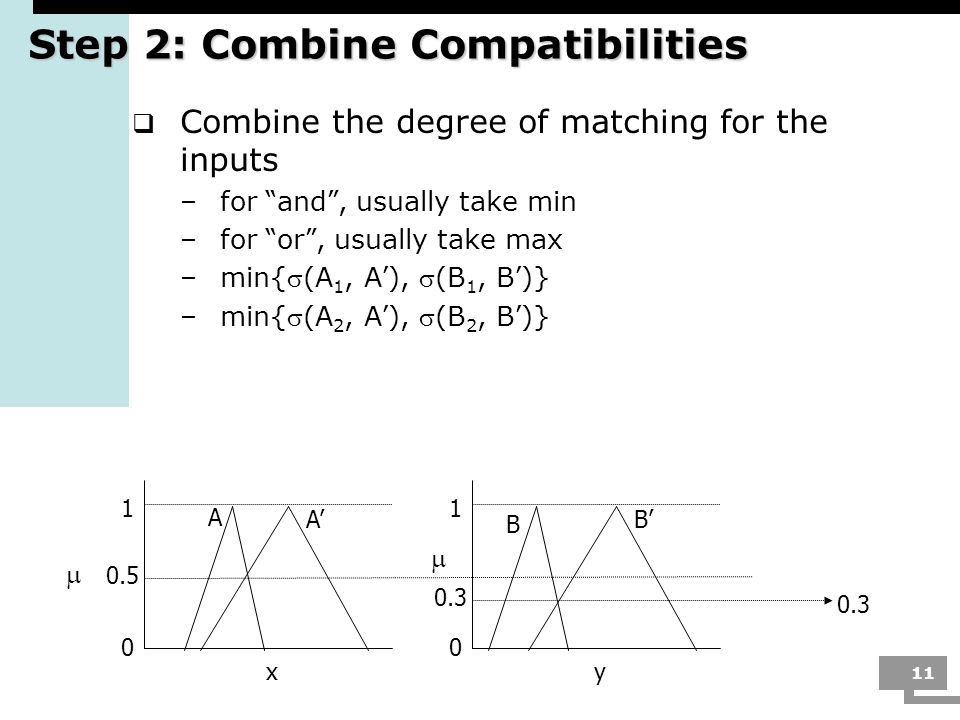 11 Step 2: Combine Compatibilities Combine the degree of matching for the inputs –for and, usually take min –for or, usually take max –min{(A 1, A ),