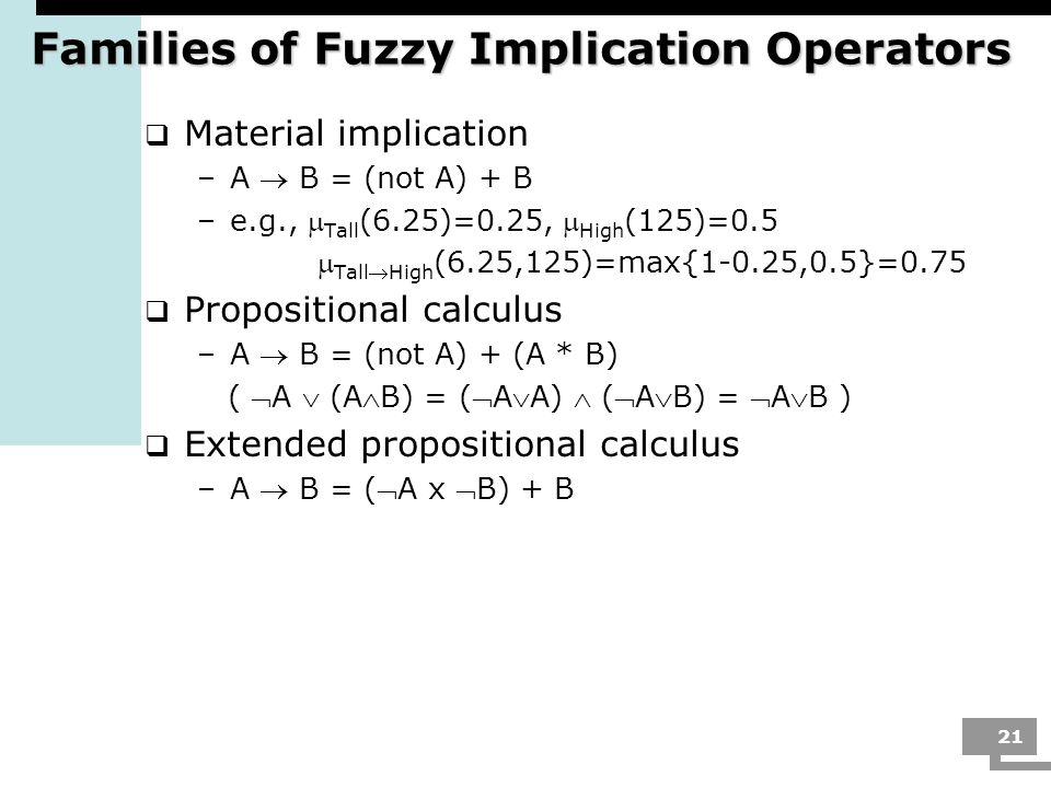 21 Families of Fuzzy Implication Operators Material implication –A B = (not A) + B –e.g., Tall (6.25)=0.25, High (125)=0.5 TallHigh (6.25,125)=max{1-0