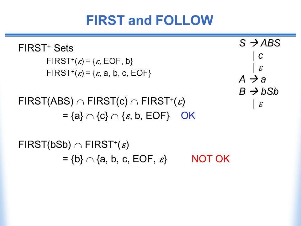 FIRST and FOLLOW FIRST + Sets FIRST + ( ) = {, EOF, b} FIRST + ( ) = {, a, b, c, EOF} FIRST(ABS) FIRST(c) FIRST + ( ) = {a} {c} {, b, EOF} OK FIRST(bS