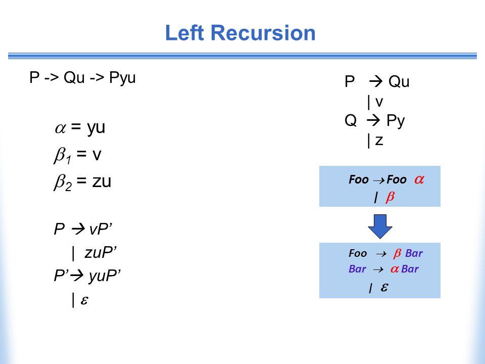 Left Recursion P -> Qu -> Pyu = yu 1 = v 2 = zu P vP | zuP P yuP | P Qu | v Q Py | z Foo Bar Bar | Foo Foo |