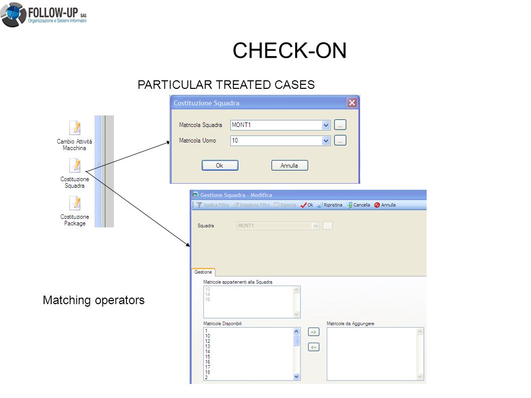 PARTICULAR TREATED CASES CHECK-ON Matching operators