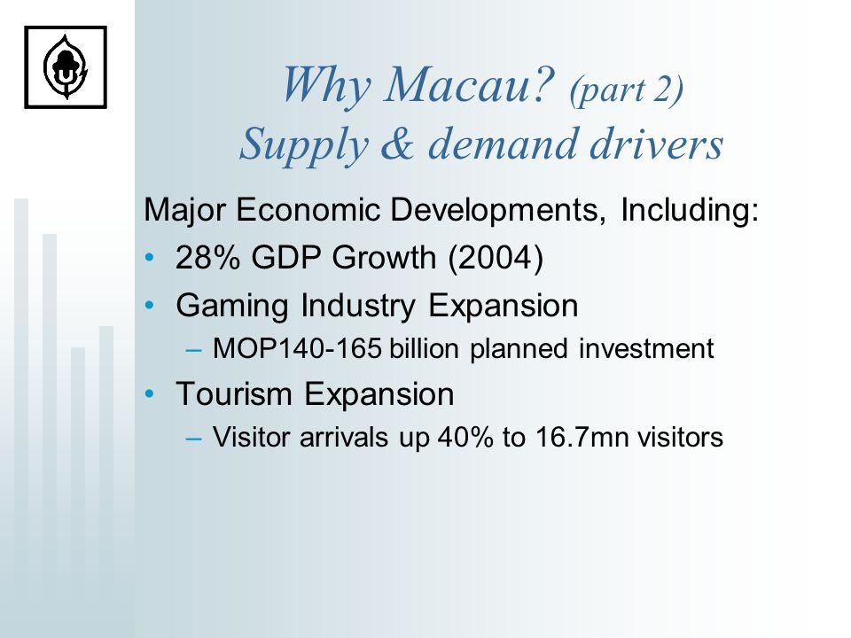 Property 1 Location in West-side Macau Property 1