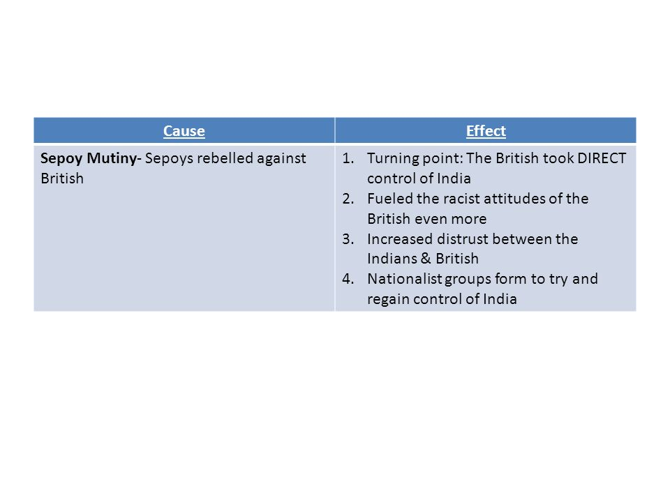 CauseEffect Sepoy Mutiny- Sepoys rebelled against British 1.Turning point: The British took DIRECT control of India 2.Fueled the racist attitudes of t