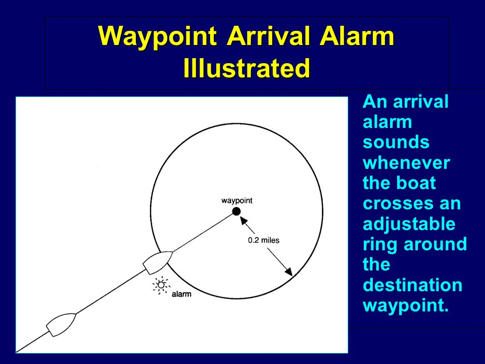 Horizontal Datum Course and Bearings Navigation Mode Alarms: WPT XTE Anchor