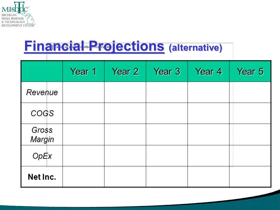 Financial Projections (alternative) Year 1 Year 2 Year 3 Year 4 Year 5 Revenue COGS Gross Margin OpEx Net Inc.