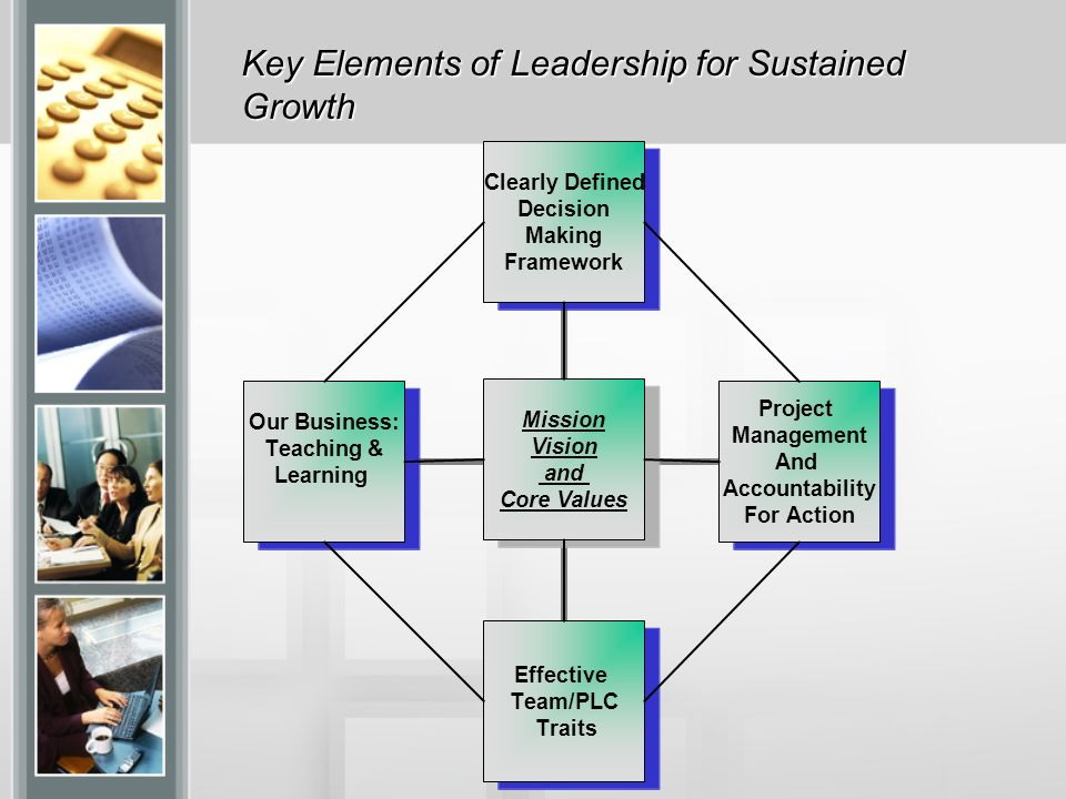 Key Elements of Leadership for Sustained Growth