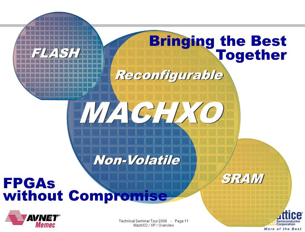 Technical Seminar Tour 2006 - Page 10 MachXO / XP / Overview MachXO Crossover 100 1000 10000 100100010000100000 I/O Registers LatticeXP FPGA MachXO Cr
