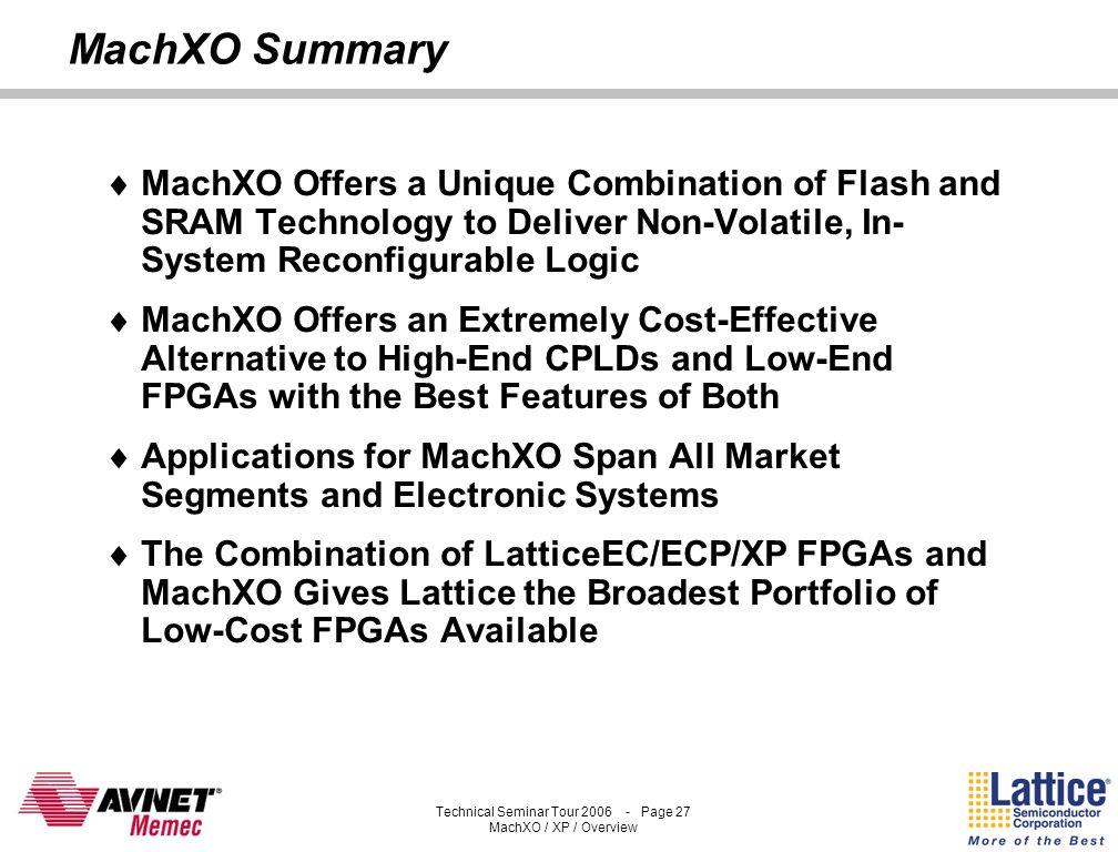 Technical Seminar Tour 2006 - Page 26 MachXO / XP / Overview LUTs sysMEM Blocks (9Kbits) sysMEM EBR RAM (bits) Distributed RAM (k bits) sysCLOCK PLLs