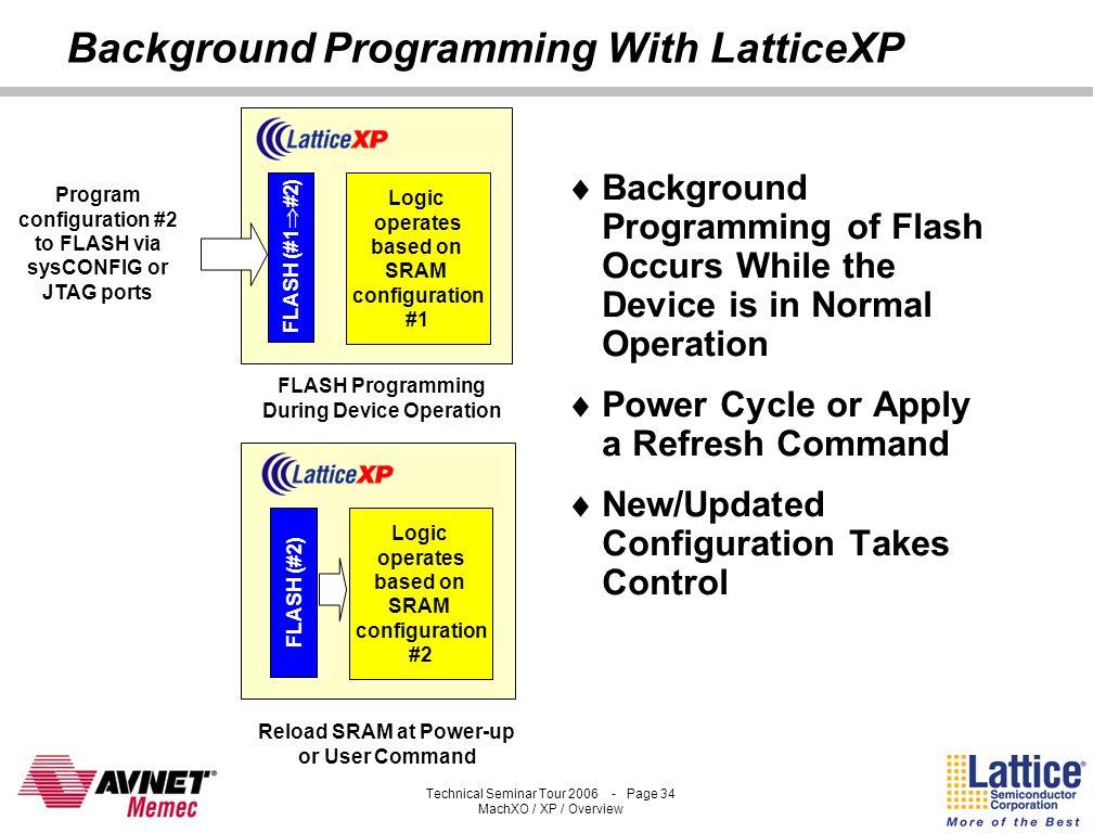 Technical Seminar Tour 2006 - Page 33 MachXO / XP / Overview LatticeXP Configuration Options SRAM Configuration Bits (Control Device Operation) FLASH