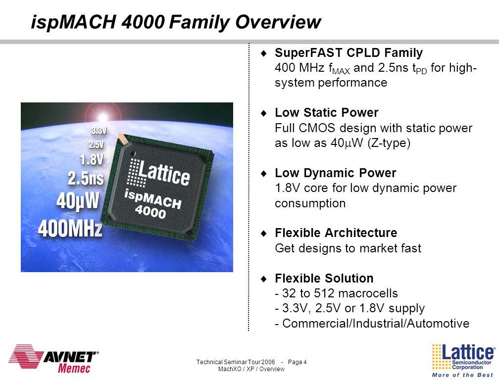 Technical Seminar Tour 2006 - Page 3 MachXO / XP / Overview Mach4000 100 1000 10000 100100010000100000 I/O Registers LatticeXP FPGA MachXO Crossover i