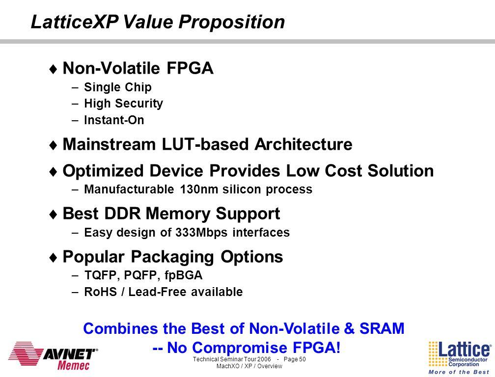 Technical Seminar Tour 2006 - Page 49 MachXO / XP / Overview LatticeXP Family DeviceXP3XP6XP10XP15XP20 LUTs (K)3.15.89.715.419.7 sysMEM Blocks61024324