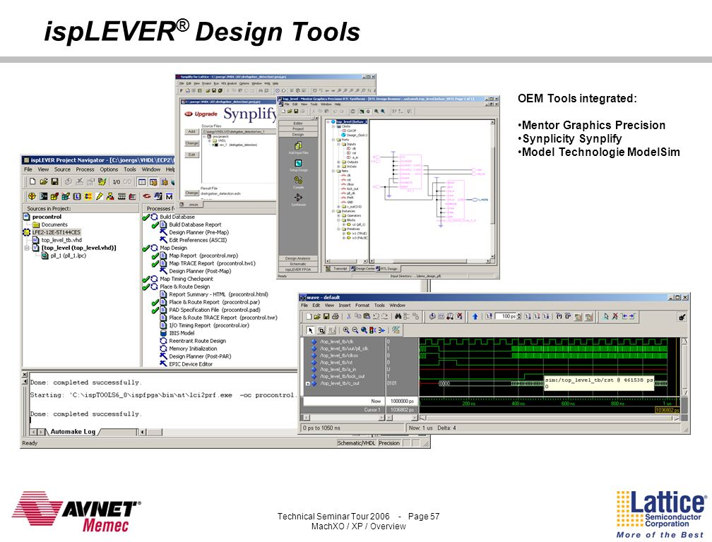 Technical Seminar Tour 2006 - Page 56 MachXO / XP / Overview LatticeSC(M) Family DeviceSC15SC25SC40SC80SC115 LUTs (K)15.225.440.480.1115.2 sysMEM Bloc