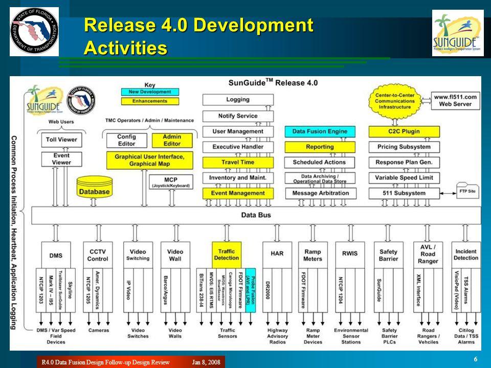 6 Jan 8, 2008R4.0 Data Fusion Design Follow-up Design Review 6 Release 4.0 Development Activities