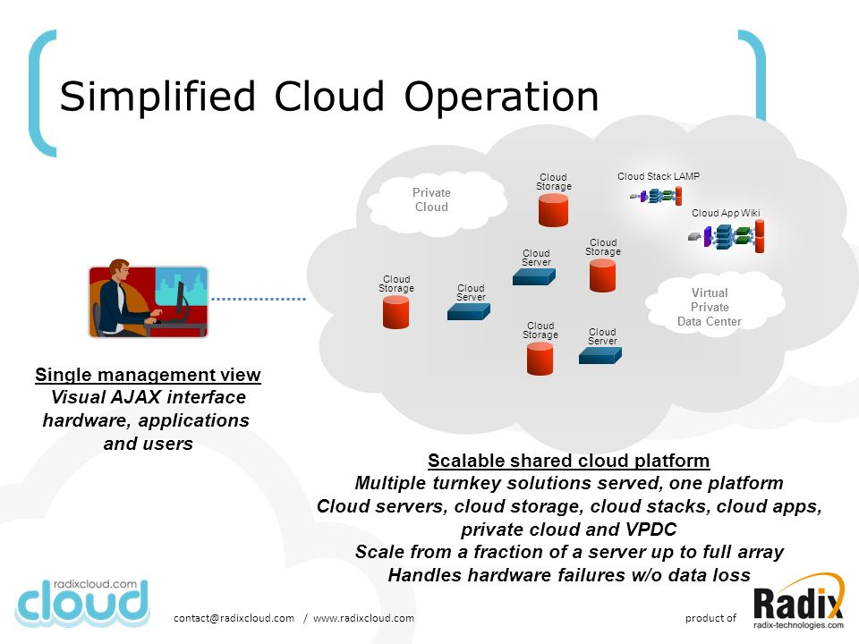 Simplified Cloud Operation contact@radixcloud.com / www.radixcloud.comproduct of Cloud Stack LAMP Cloud App Wiki Scalable shared cloud platform Multiple turnkey solutions served, one platform Cloud servers, cloud storage, cloud stacks, cloud apps, private cloud and VPDC Scale from a fraction of a server up to full array Handles hardware failures w/o data loss Single management view Visual AJAX interface hardware, applications and users Private Cloud Virtual Private Data Center Cloud Storage Cloud Storage Cloud Server Cloud Server Cloud Server Cloud Storage Cloud Storage