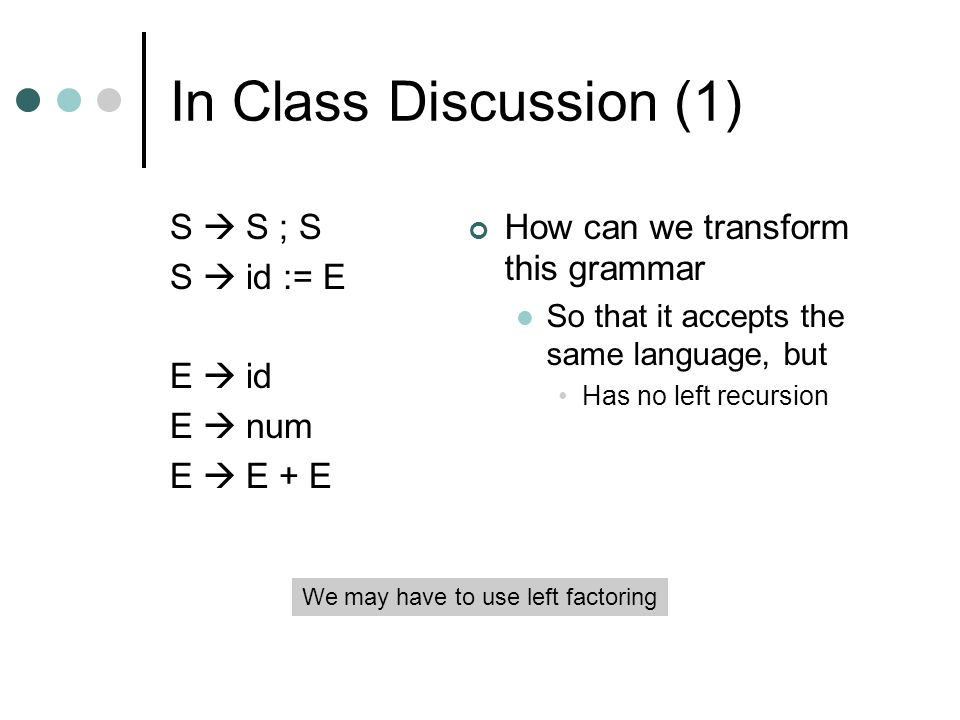 In Class Discussion (1) S S ; S S id := E E id E num E E + E How can we transform this grammar So that it accepts the same language, but Has no left r