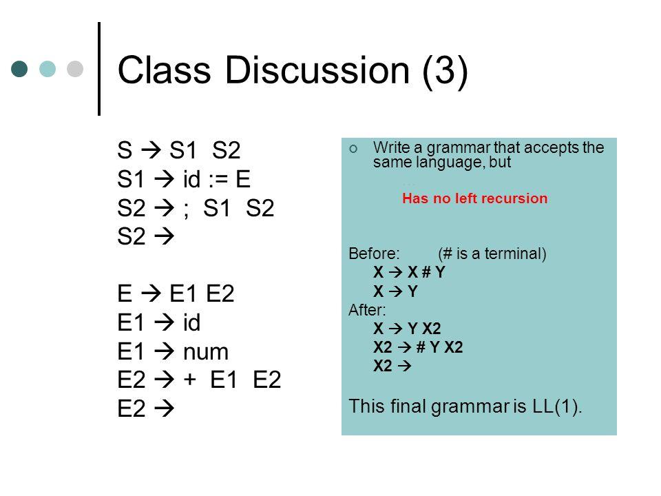 Class Discussion (3) S S1 S2 S1 id := E S2 ; S1 S2 S2 E E1 E2 E1 id E1 num E2 + E1 E2 E2 Write a grammar that accepts the same language, but … Has no