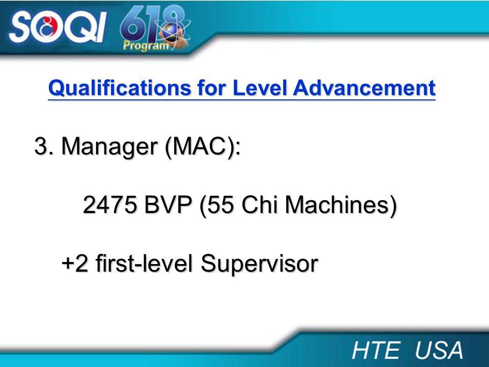 3. Manager (MAC): 2475 BVP (55 Chi Machines) +2 first-level Supervisor +2 first-level Supervisor Qualifications for Level Advancement