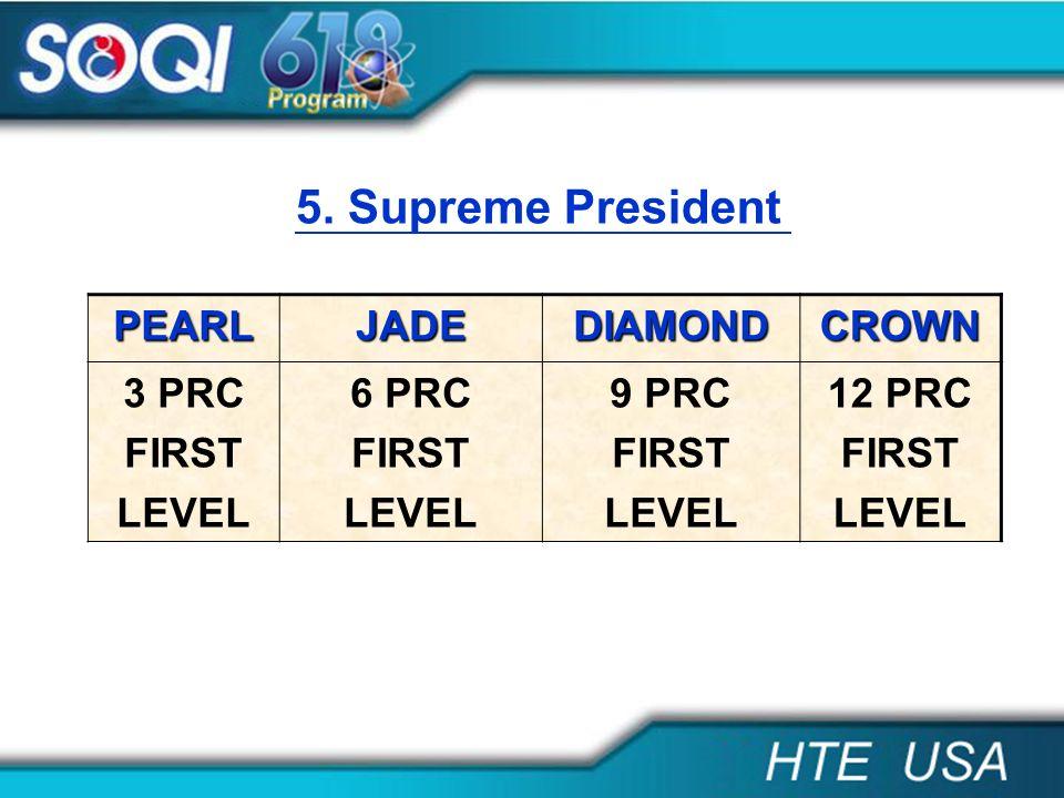5. Supreme President PEARLJADEDIAMONDCROWN 3 PRC FIRST LEVEL 6 PRC FIRST LEVEL 9 PRC FIRST LEVEL 12 PRC FIRST LEVEL